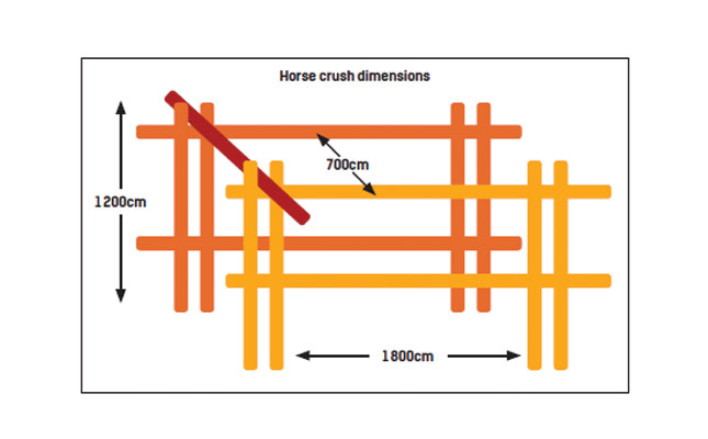 An illustration of the crush dimensions.